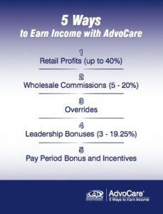 make money selling advocare