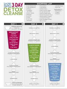 3 Day Detox Cleanse...