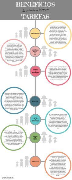 O REI VAI NU: A importância das tarefas na vida das crianças #2
