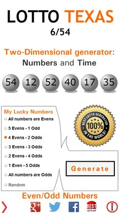 EuroJackpot Twodimensional lotto winner Pinterest