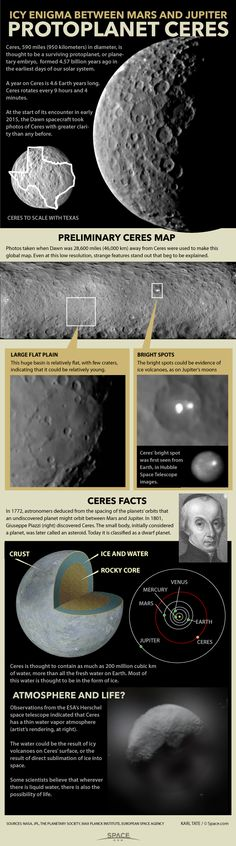 Dawn Probe Orbits Dwarf Planet Ceres: Full Coverage