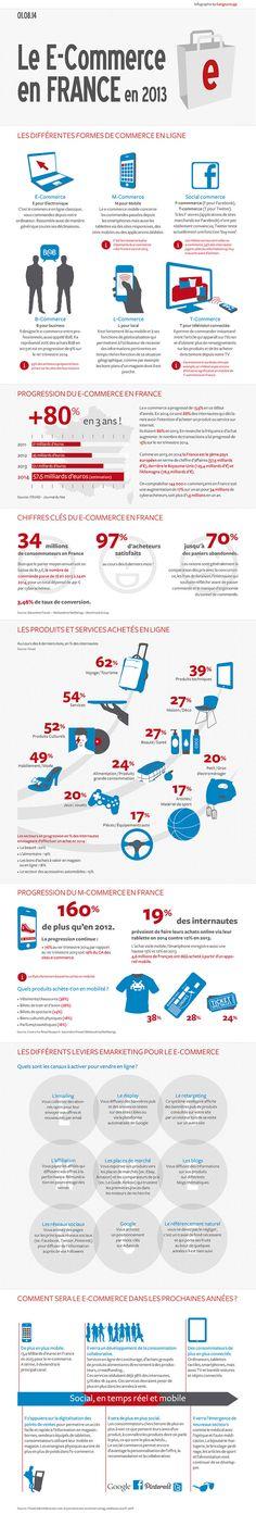 Cette infographie est basée sur les chiffres de 2013 et du premier semestre 2014. Elle présente les différentes formesdu e-commerce, ses chiffres clefs et ses perspectives d'évolution. Le e-commer…