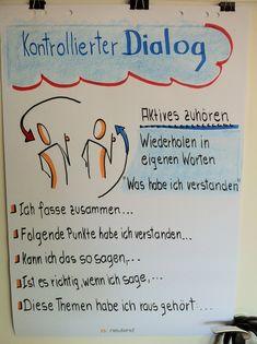 """Flipchart für """"Brückenformulierungen"""" zur Anwendung des Aktiven Zuhörens #Kommunikationstraining"""
