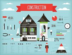 construction infographic. love the colors.