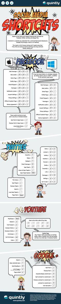 Les raccourcis sur les #RéseauxSociaux | Shortcuts for #SocialMedia #Infography