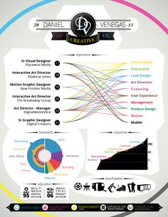Infographic Resume by Daniel Venegas, via Behance