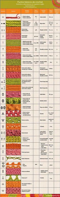 La Magia del Crochet: abril 2014