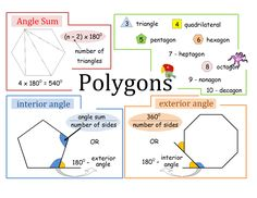 Angles in Polygons revision poster