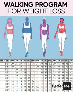 Personal Body Type Plan to Make Your Body Slimmer at Home! Click and take a Quiz. Lose weight at home with effective 28 day weight loss pla. At Home Workout Plan, Daily Home Workout, At Home Workouts, Fitness And Beauty Tips, Fitness Tips, Fitness Routines, Fitness Workout For Women, Sport Fitness, Weight Loss Plans