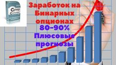 Заработок в интернете. Бинарные опционы Internet Marketing, Line Chart, Business, Online Marketing, Store, Business Illustration