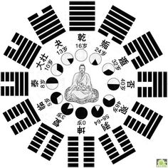 The Qigong art of Baguazhang is based off of the ancient Taoist book the I Ching, otherwise known as the Yijing, or Book of Changes.