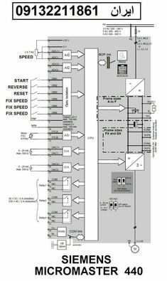 Tips to choose dcs and plc based on the need an approaching to the tips to choose dcs and plc based on the need an approaching to the value and benefits for the industries plc scada automation pinterest benefit swarovskicordoba Images