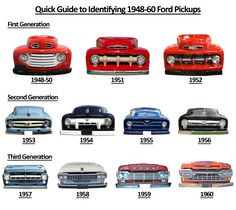 The Ford has been America's top-selling pickup truck for 38 years running. And the first 18 of those years stretched between Ford F-Series trucks spanning Ford's sixth, seventh, eighth, … Classic Ford Trucks, Ford Pickup Trucks, Chevy Trucks, Classic Cars, Chevy Classic, 4x4 Trucks, Jeep Pickup, Custom Trucks, Diesel Trucks