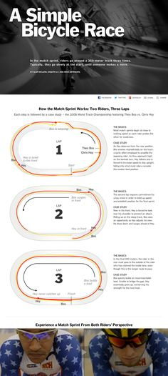 How to Win: Track Cycling