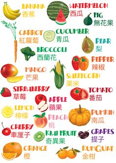 Vegetable & Fruits. How good are they? Free printable for kids. #printable #vegetable #fruits #chinese #english