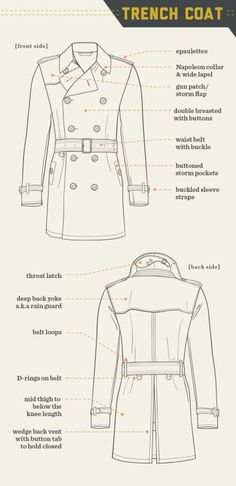 6 #coats that will stand the test of time [2/6]: #TrenchCoatThe Complete Series: Pea Coat / Trench Coat / Overcoat / Car Coat / Duffel Coat / ParkaVia