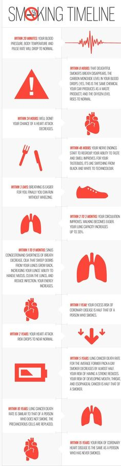 how to help you quit smoking