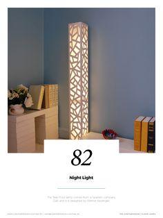 Essential Home presenta una selezione delle più distinte lampade da terra ispirate alla metà del secolo. Dai migliori designer e marchi di illuminazione del mondo, ti presentiamo 100 idee per farti ispirare con pezzi come la nostra Ivete Floor Lamp o la lampada da terra Sinatra di DelightFULL! Divertirsi!