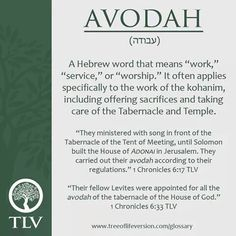 "The Hebrew word for ""day"" is the word ""Yom"". Young earth creationists have always argued that the word used for the days of creation can only mean a day. In this article, we will examine the uses of Yom in the Old Testament, a Biblical Hebrew, Hebrew Words, Bible Words, Bible Quotes, Hebrew Writing, Scripture Verses, Scriptures, Bible Society, Hebrew School"