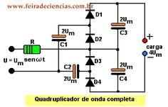 http://www.feiradeciencias.com.br/sala15/15_36.asp