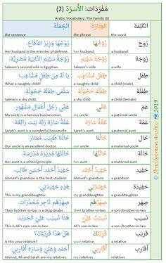Arabic Vocabulary: The Family (2)