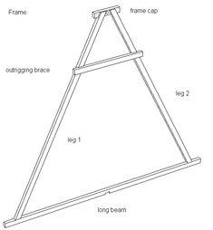 What are some good trebuchet websites that explain the physics part?