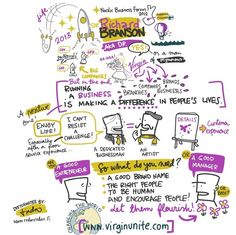 Sketchnotes from the Richard Branson session at the NBForum 2012