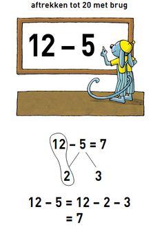 """Wat leert jouw kind in het eerste leerjaar? Rekenen: Voor rekenen werkt het eerste leerjaar met de methode """"Rekensprong plus"""". De voordelen die wij zien in deze methode: Je kind krijgt een l..."""