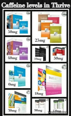 Discover the Le-Vel Thrive Experience Thrive is the next generation of Thrive products from the visionary health and wellness company, Le-Vel. Thrive Duo, What Is Thrive, Thrive Le Vel, Thrive Life, Level Thrive, Thrive Shake Recipes, Food Combining Diet, Thrive Ingredients, Thrive Patch