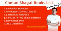 List of all books written by Chetan Bhagat till date - 2 States, story of my marriae, Five point someone, Revolution 2020, The 3 Mistakes of my life and Half Girlfriend