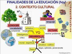 Nuevos paradigmas en Educación: perfilando el nuevo paradigma educativo 2/2   EducaciónconTIC   Scoop.it