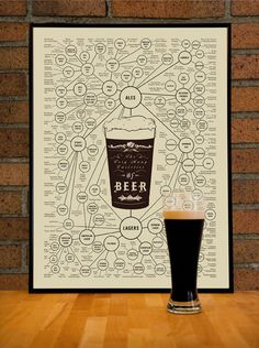 The Very Many Varieties fo Beer Print - $27.00 // Oh, the many tasty types of beer, how we love them. (also available as a t-shirt, here: http://etsy.me/uPcHYw)