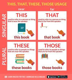 Learn English Grammar with Pictures: Grammar Topics English Grammar Rules, Learn English Grammar, Grammar And Vocabulary, English Phrases, Learn English Words, English Writing, English Study, English Vocabulary, Learning English For Kids