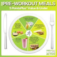 Great tips on what to eat before a workout!