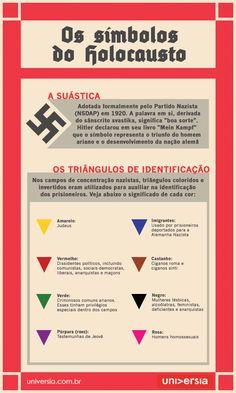 Infográfico: conheça os símbolos do holocausto
