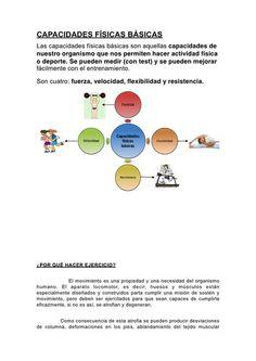 CAPACIDADES FÍSICAS BÁSICAS Las DEPARTAMENTO físicas básicas son aquellas Molinos capacidades DE EDUCACIÓN FÍ...
