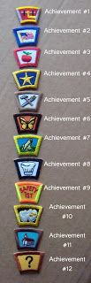 segment that goes along with each of the 12 Achievements in the Wolf Book