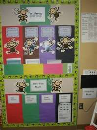 Daily 5 Math Bulletin Board. They used CTP's Monkeys Bulletin Board Set!