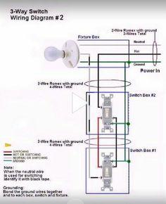 60+ Best House : 120v/240v Wiring images | diy electrical, home electrical  wiring, electrical wiringPinterest