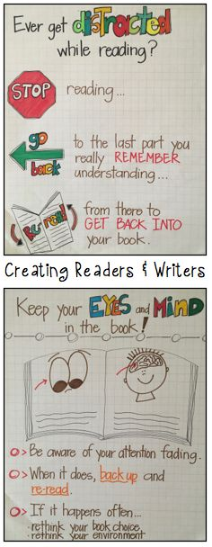 Do your readers ever become distracted while reading?  Check out these anchor charts and plan lessons to teach them helpful strategies.  (Creating Readers and Writers Blog)
