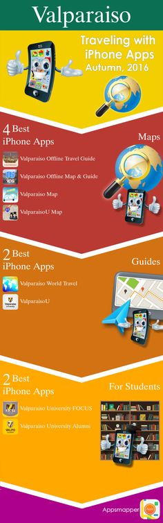 Valparaiso iPhone apps: Travel Guides, Maps, Transportation, Biking, Museums, Parking, Sport and apps for Students.
