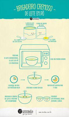 Receita ilustrada de Brigadeiro cremoso de leite em pó de micro-ondas. Receita…