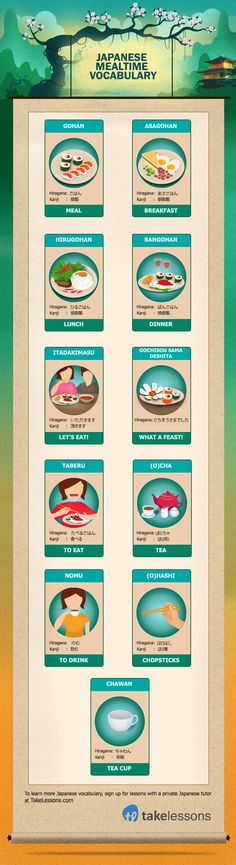 Japanese Vocabulary: 11 Mealtime Words and Expressions http://takelessons.com/blog/japanese-vocabulary-mealtime-words-and-expressions-z05?utm_source=social&utm_medium=blog&utm_campaign=pinterest