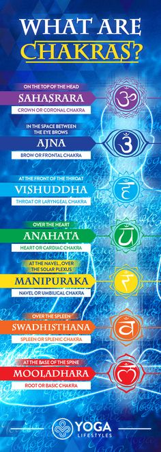 What Chakras Are: Living a Balanced Life