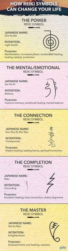 How Reiki Symbols Can Change Your Life: the five Reiki symbols you should know if you're ready to take your spiritual journey to the next level.