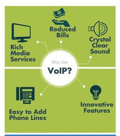 Why use VoIP?