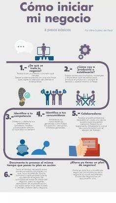 ¿Sabes como iniciar tu negocio?