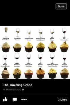 Cupcakes and wine pairings #wine #cupcakes