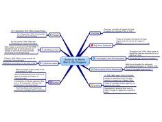 13 best history mind maps images on pinterest mind maps book and a mind map covering the main triggers that combined to bring about the inevitable start of world war ii for the gcse history syllabus gumiabroncs Gallery