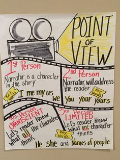 Point of View anchor chart (Movie Theme) Teaching Strategies, Teaching Writing, Student Teaching, Writing Skills, Reading Skills, Writing Tips, Writing Anchor Charts, Grammar Anchor Charts, Narrative Anchor Chart